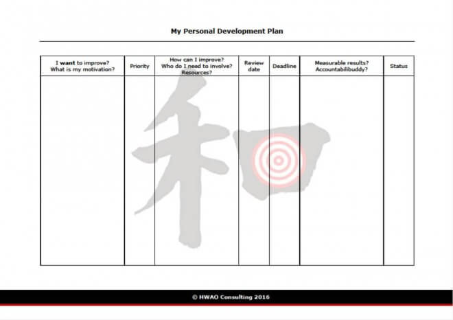 Free Personal Development Plan Template | Hwao Consulting
